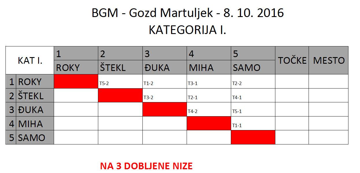 bgm-08102016-1