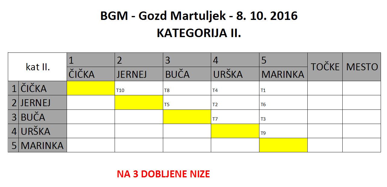 bgm-08102016-2