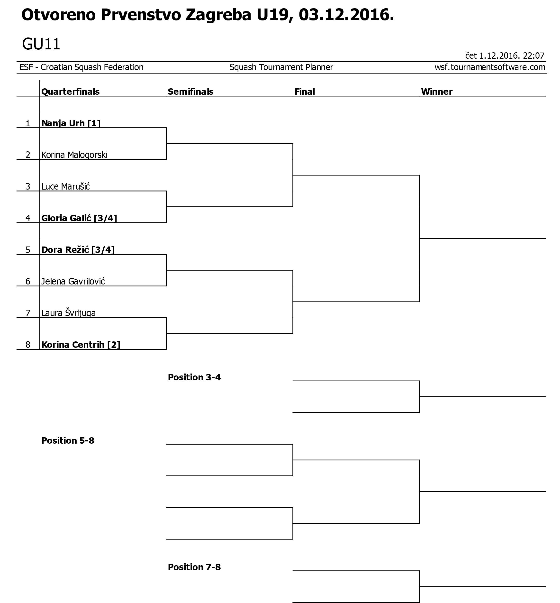 Squash Tournament Planner